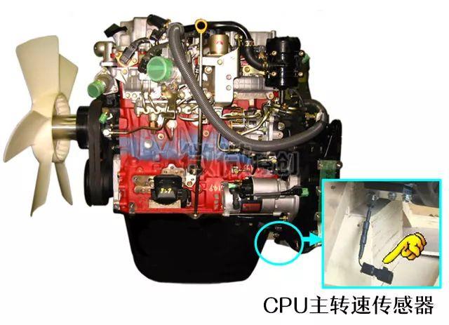 CPU主转速传感器