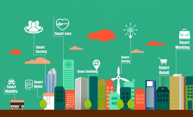 想象智慧城市