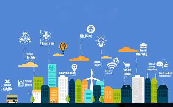 智慧城市-产业背景