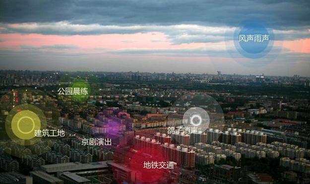 什么是#00智慧城市?