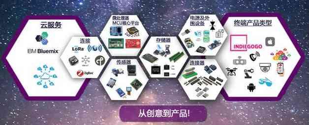 """IoT从业者""""首届中国创意设计大赛""""十强项目回顾"""