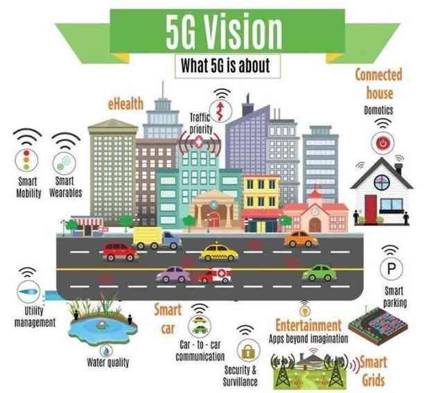 5G真是自动驾驶和#00智慧城市最后的那一环吗?