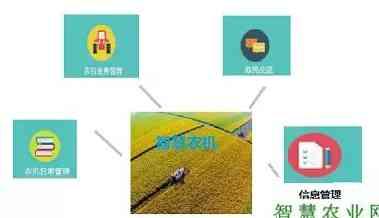 智慧农业:智能农业机械大田管理系统
