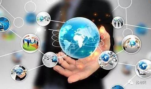 区块链技术+人工智能+物联网