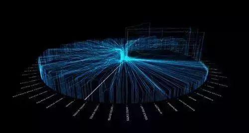 智能制造:物联网时代的工业生产