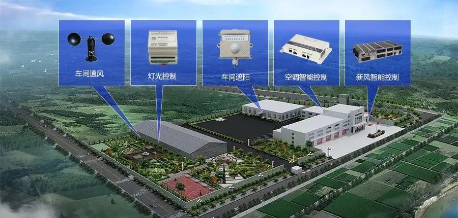 人工智能工业节电系统