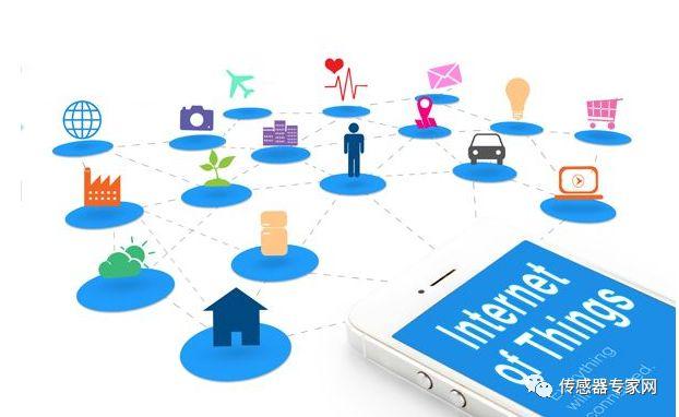 物联网技术在B2B领域四个方面的应用案例分析