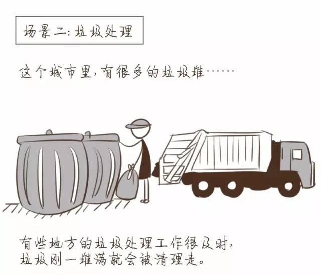 NB-IoT技术应用之:垃圾处理