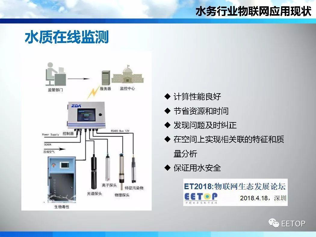 用物联网技术水质在线监测