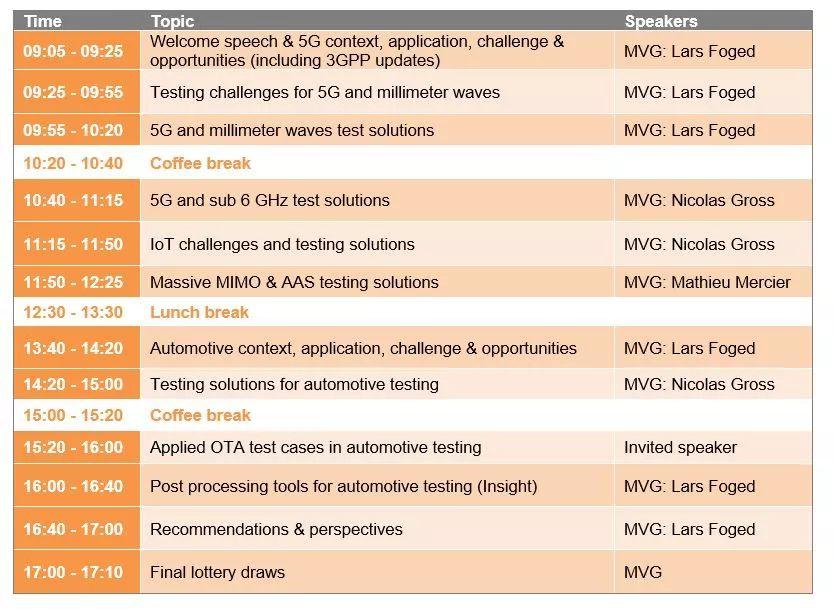【上海|6月26日】MVG 5G、IoT与汽车天线测试技术研讨会