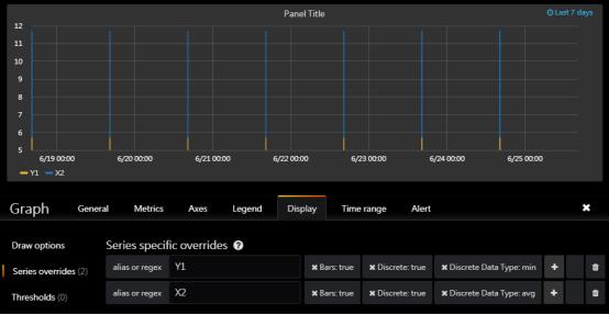 IoT.PaaS || Graph数据统计!增强访问控制!——Dashboard新增功能
