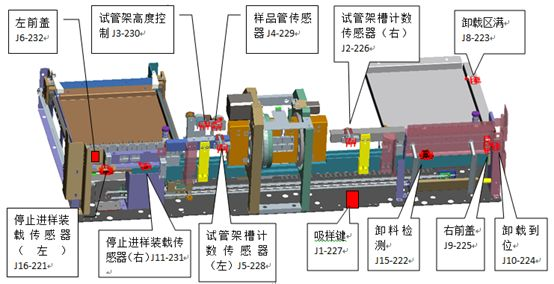 CYB-5200传感器检测