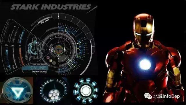 【物联网工程专业】《钢铁侠》中的贾维斯?你想了解吗?
