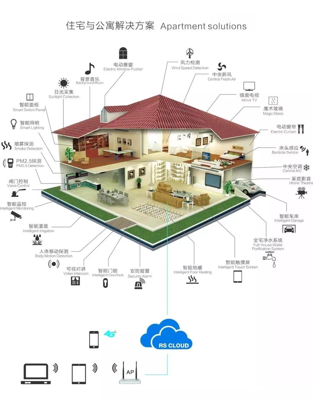 """日顺科技携带""""新科技""""亮相于2018年上海国际智能建筑展览"""