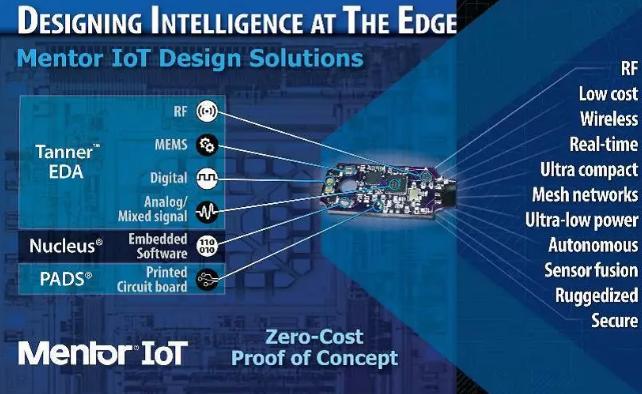 邀请函丨与Arm来一起探讨物联网芯片及硅光设计解决方案