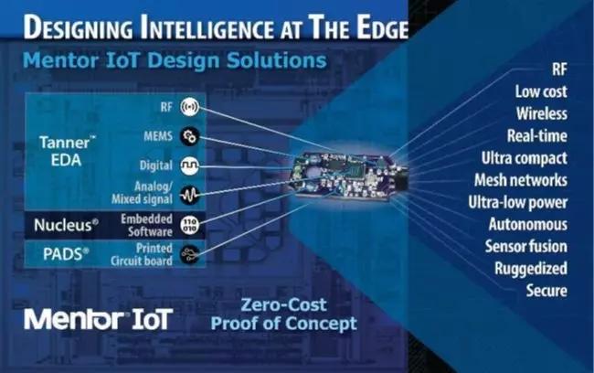 物联网芯片及硅光设计解决方案技术研讨会