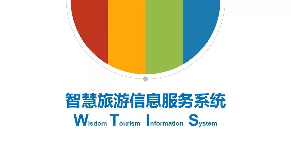 WTIS——智慧旅游信息化服务系统