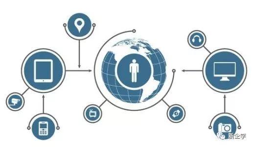 学习物联网应用技术的就业方向