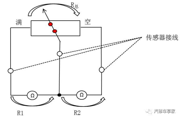 奥迪A3燃油液位传感器维修方案