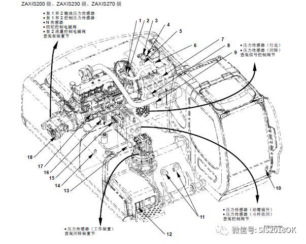 日立ZX200-3液压挖掘机全车传感器示意图