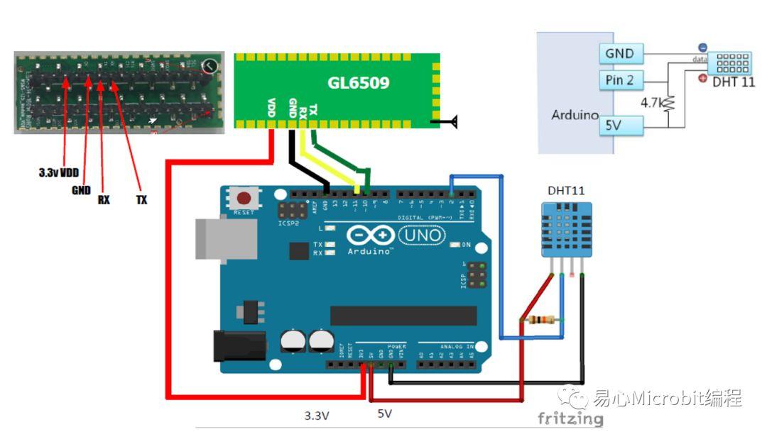 物联网课程系列:LoRa IoT模块基础应用
