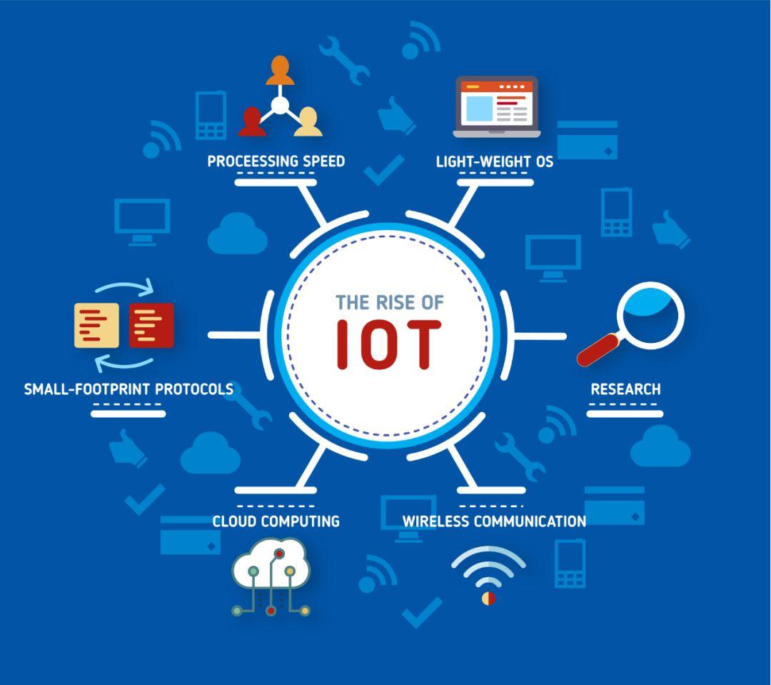 未来5年值得关注的IoT技术趋势