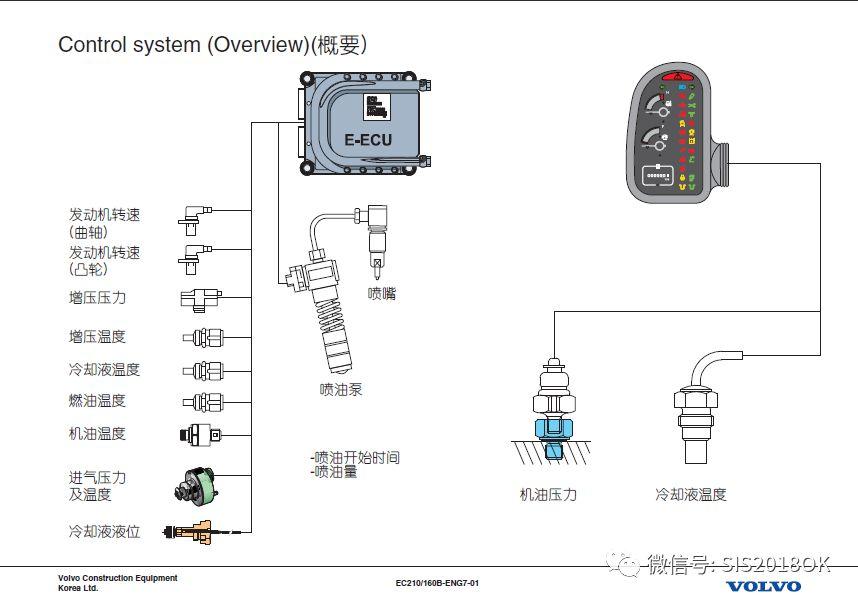 沃尔沃EC210B发动机系统传感器分布图