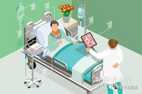 物联网卡智慧医疗从多方面改善患者体验