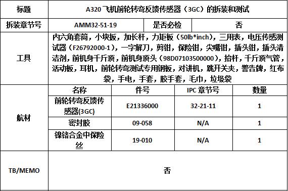A320飞机前轮转弯反馈传感器(3GC)的拆装和测试