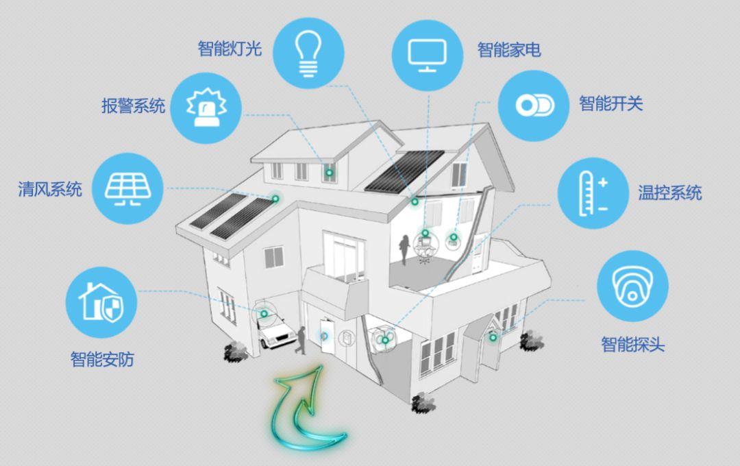 阿里ICA联盟发布IoT系列标准 首推智能门锁安全