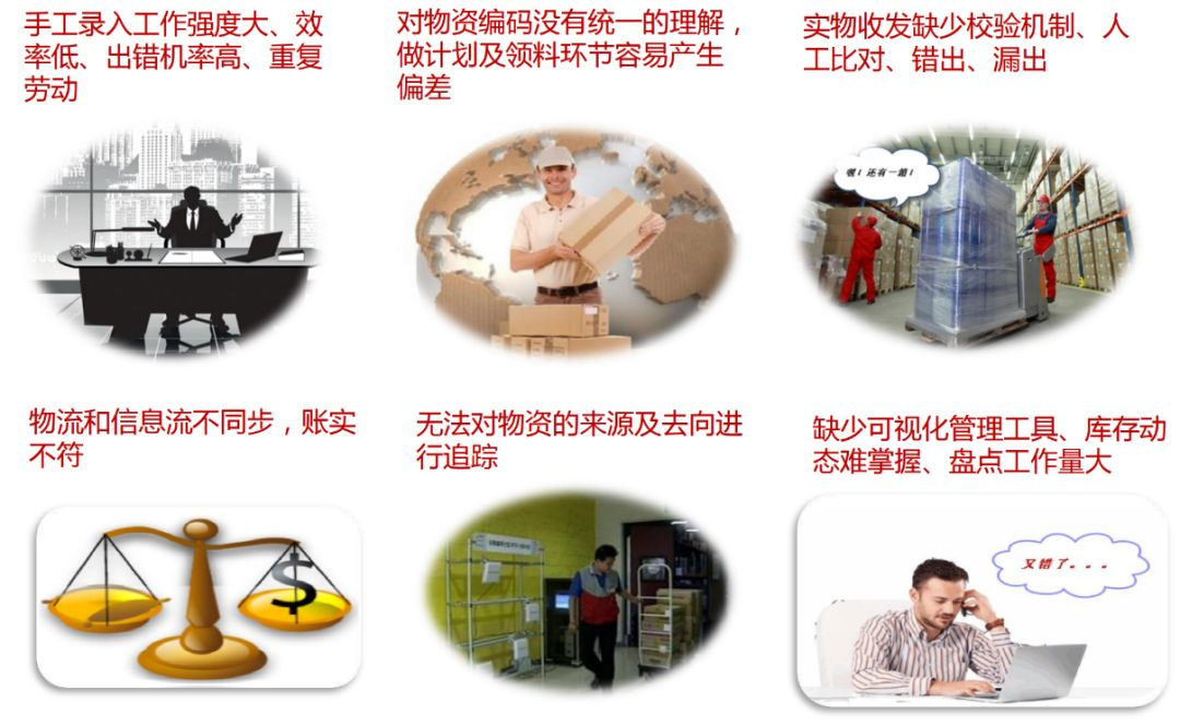 """中石油携手锐捷开启""""互联网+物联网""""仓储管理新篇章"""