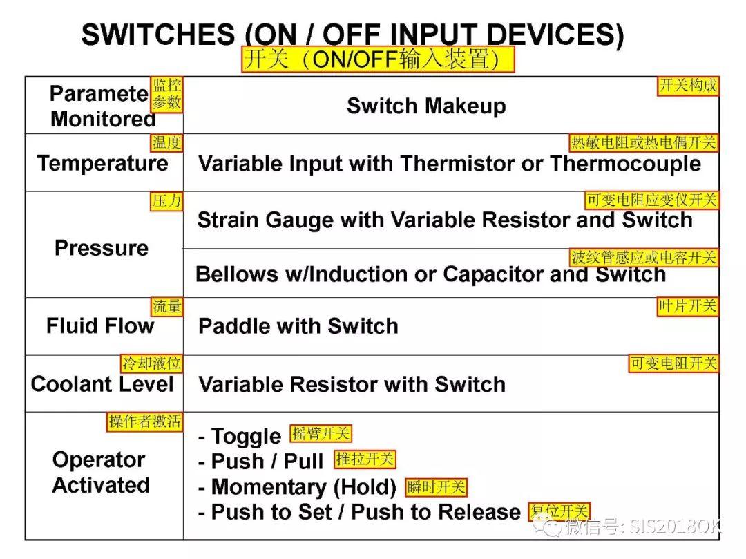 卡特D型系列挖掘机全车传感器系统原理高级教程(图)