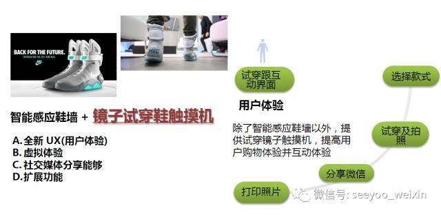 信颐物联网智能鞋服架解决方案