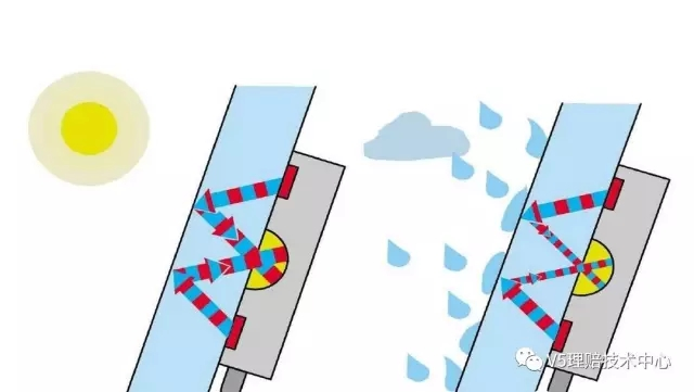 更换宝马汽车前挡风玻璃,雨量传感器一定要更换?