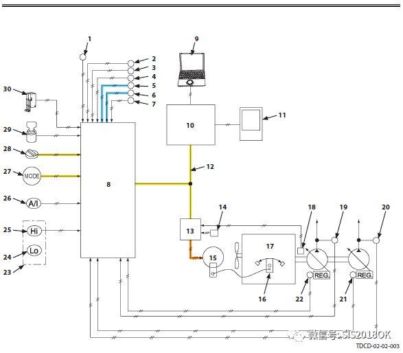 日立ZX200-5G挖掘机全车传感器分布简图