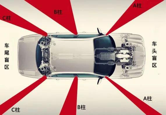 物联网显示技术解决车盲区问题,助力交通安全