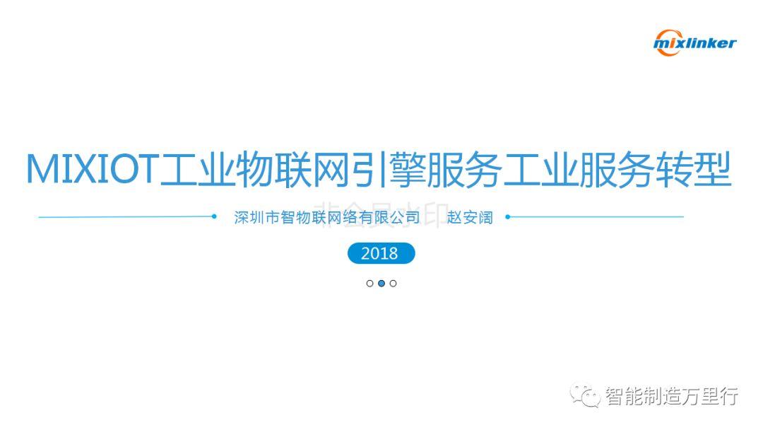 青岛峰会演讲PPT:MIXIOT工业物联网引擎服务工业服务转型