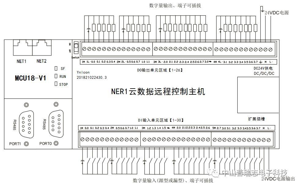 大数据物联网监控后台系统解决方案(-V1)-配电房篇