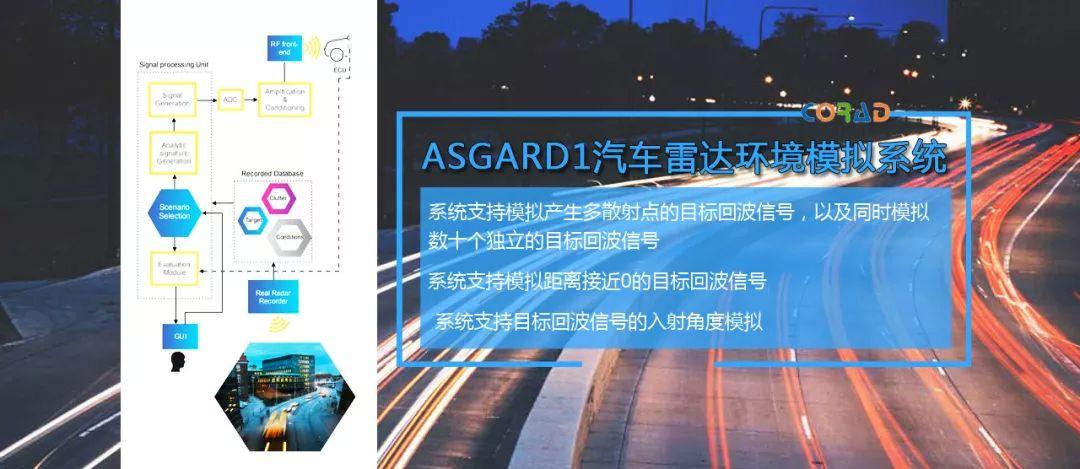 汽车雷达环境模拟系统:ASGARD1