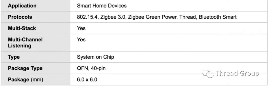 QPG6095 — Thread/ BLE 智能家居通信控制器
