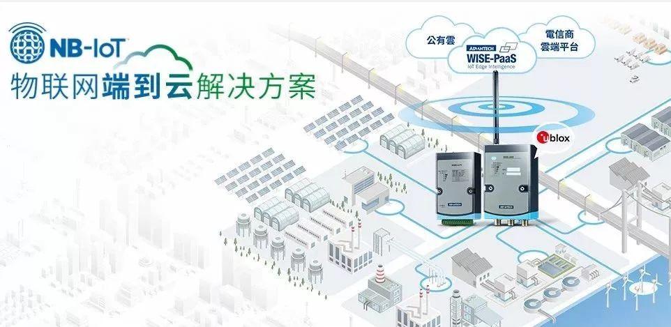 研华NB-IoT感知终端WISE系列:WISE-4471介绍