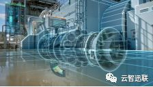 云智实验室:智能工业物流系统