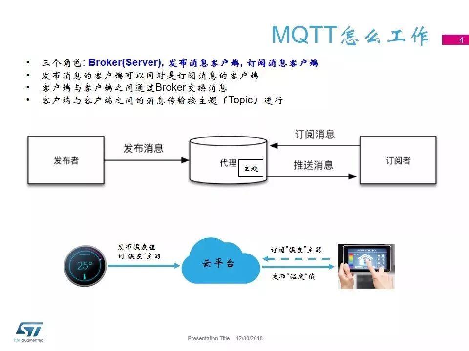 物联网通信协议 — MQTT!