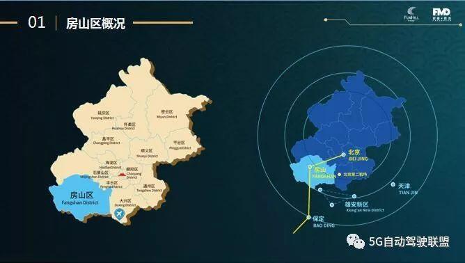 北京房山即将打造50公里长的5G自动驾驶示范区