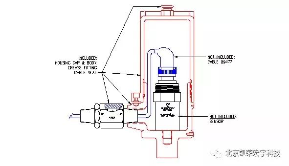 本特利速度传感器(振动)防护壳的应用