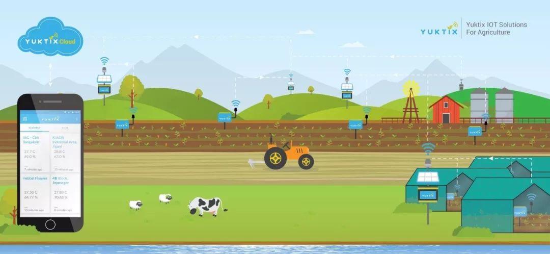 农业2.0:物联网如何帮助农业领域?