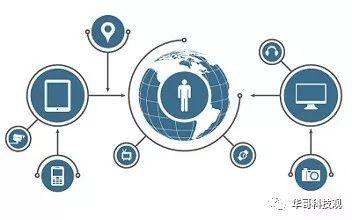 面向物联网设备的新物联网平台