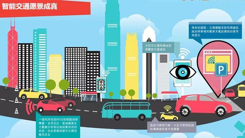 智能交通大数据最新论文综述