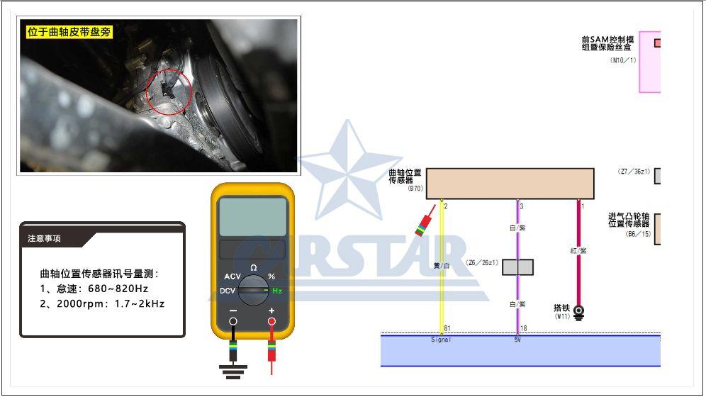 奔驰E-CLASS 曲轴位置传感器故障(适用于M274引擎)
