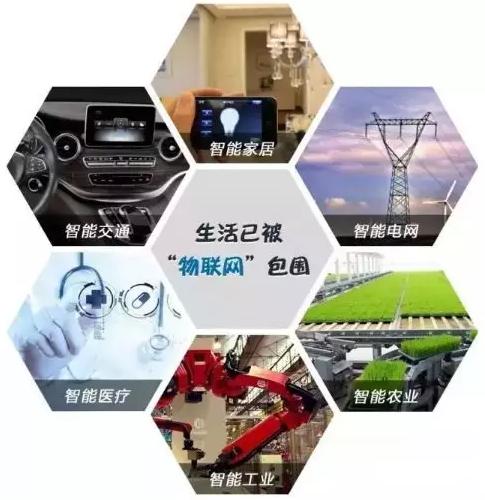 浙江长征职业技术学院物联网应用技术专业介绍